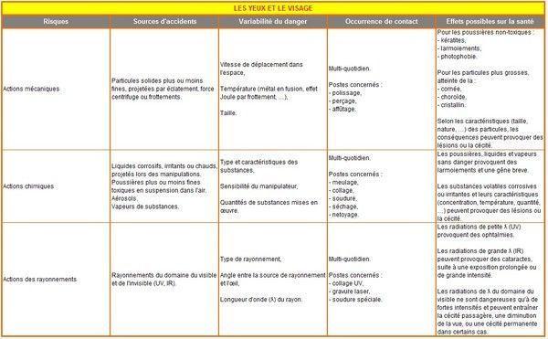 Extrêmement Exemple d'étude de risque à un poste de travail IU21